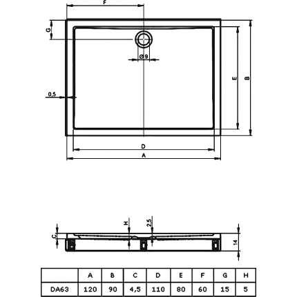 Душевой поддон Riho 254 120x90 см, с панелью и ножками